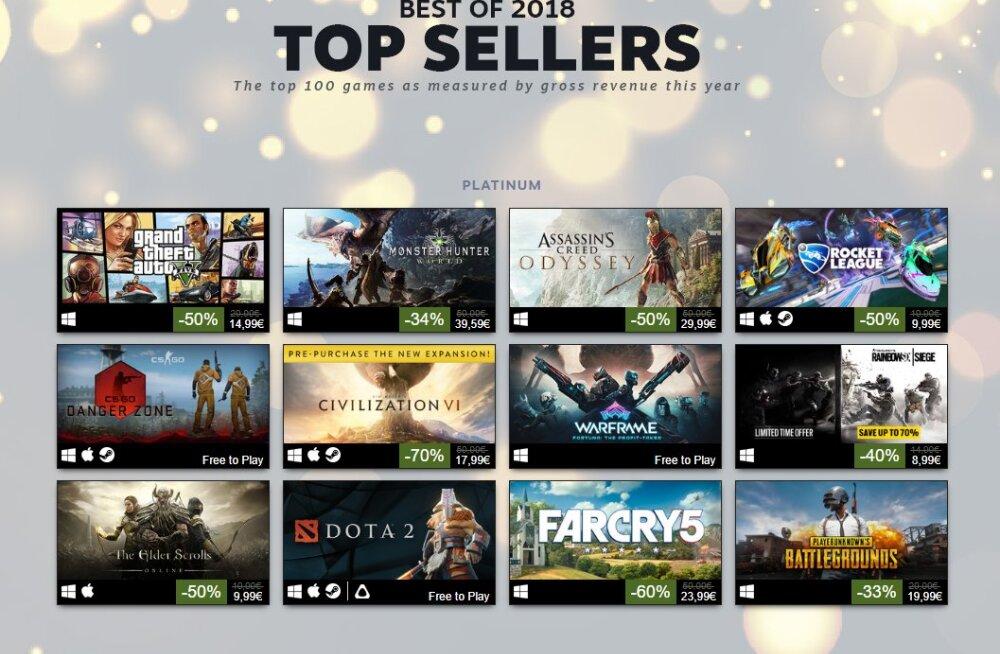Mängupood Steam paljastas: selle aasta tulusaimad arvutimängud on valdavalt juba mitu aastat vanad