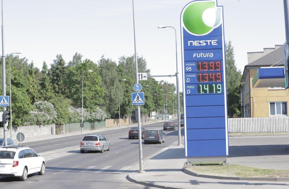 Kütuse hind mõjutab ka ostukorvi hinda.