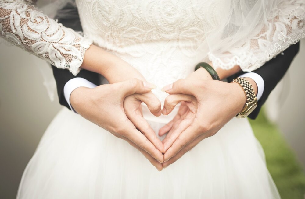 Совместимость в браке по дате рождения