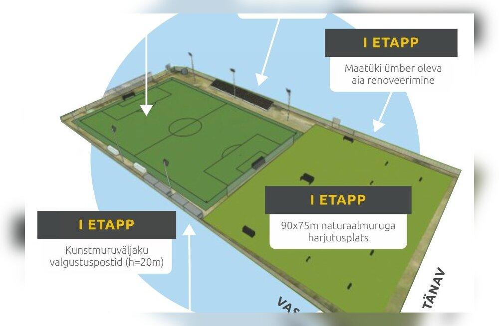 Sepa jalgpallikeskuse eskiis