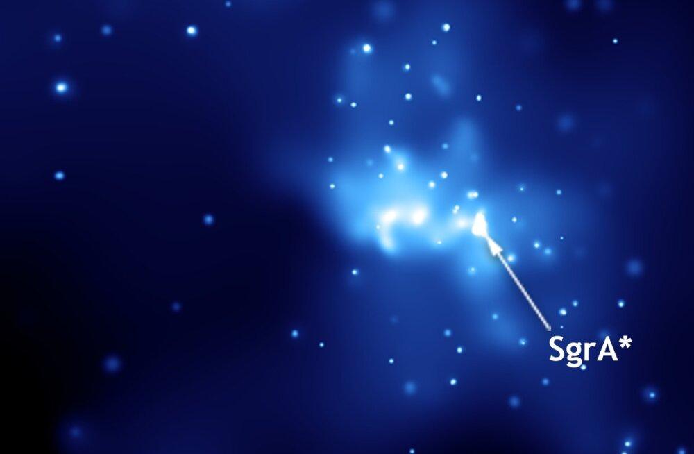 Sagittarius A*: Püüd piiluda meie musta augu sisemusse, isegi kui sinna sisse ei näe