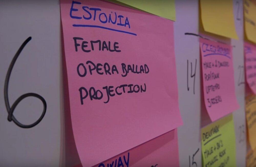 Halb õnn! Paika pandi esinemisjärjekord finaalis – Eesti sai ühe kõige viletsamatest kohtadest ja kukkus ennustustabelis veelgi