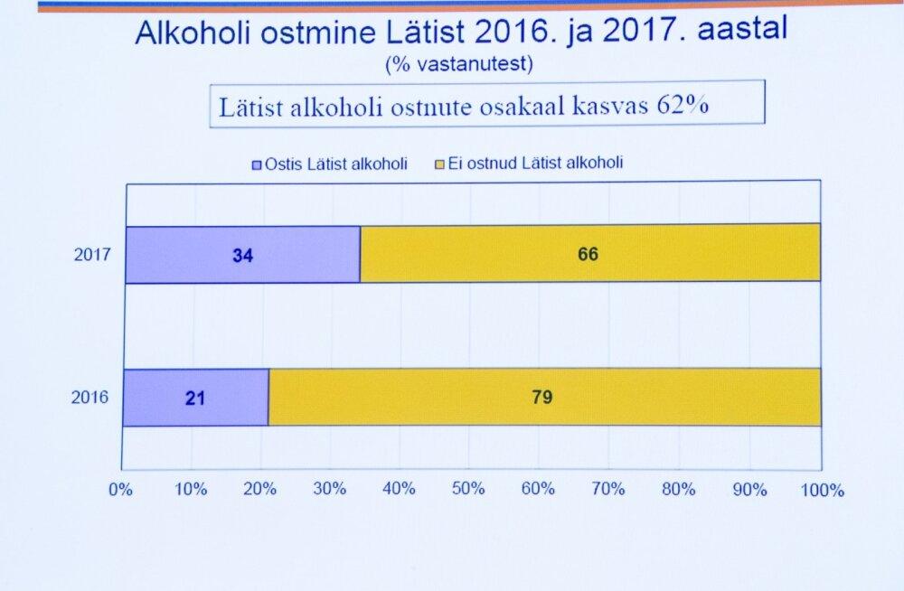 JUHTKIRI   Alkoholipoliitikud panid silmaklapid ette