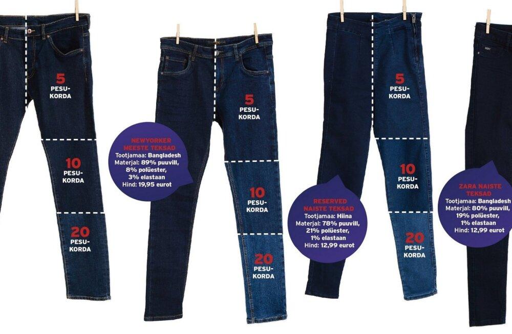 Kiirmoeteksade tuleproov. Millised püksid kõlbavad jalga ka pärast 20ndat pesukorda?