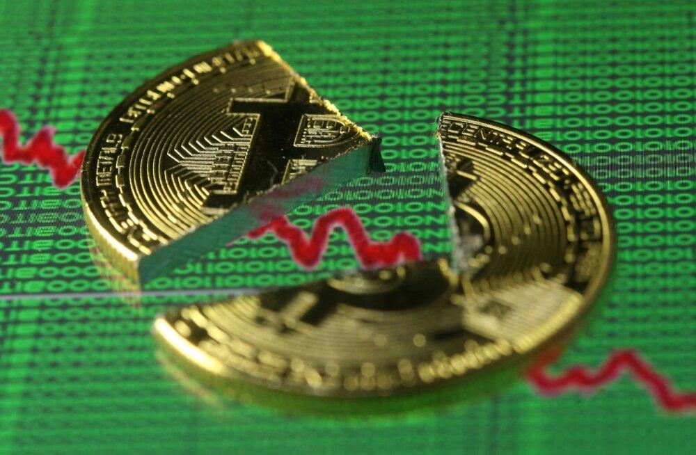 Bitcoin maksab vähem kui 10 000 dollarit. 10 päevaga on krüptorahades hävinud 400 miljardit dollarit