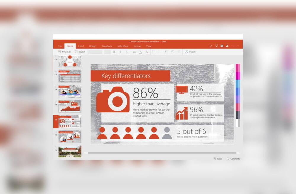 a5402db28d3 W3 uudised - Windows 10-le mõeldud uut Office'it näeme juba aprillis