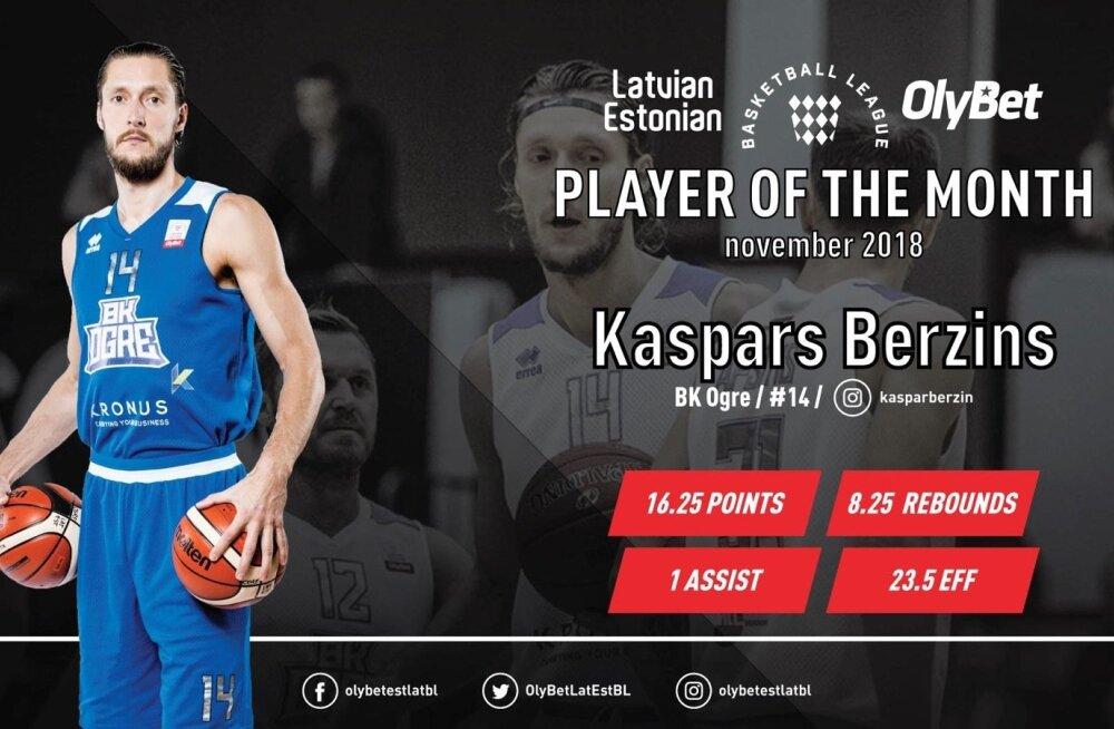 Novembrikuu parim Kaspars Berzins