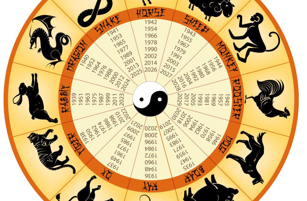 Hiina horoskoop juhatab: looma-aasta märk näitab, milline partner sulle sobib