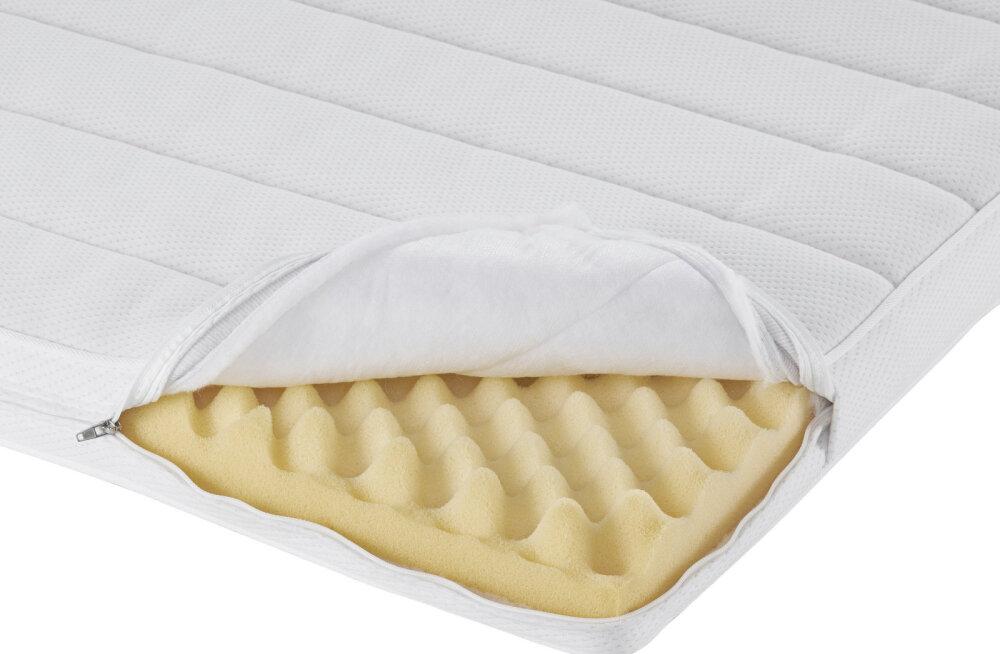 Täiuslikus voodikomplektis paneb i-le täpi õigesti valitud kattemadrats