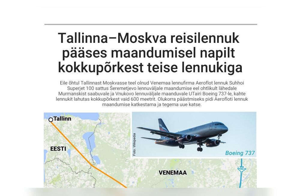 GRAAFIK | Vaata, milliseid manöövreid tegi Tallinnast startinud Moskva lennuk, et katastroofi vältida