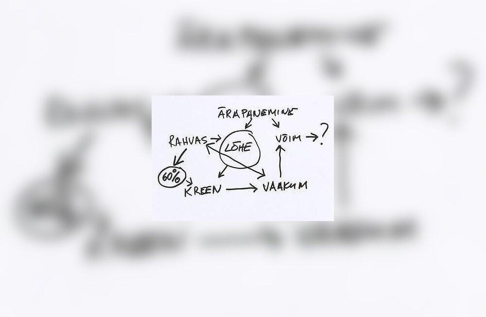Ärapanija skeem