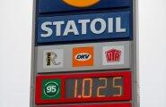 Bensiinijaam, bensiini hinnad