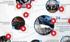 INTERAKTIIVNE KAART: Vaata reaalajas täienevat kaarti Eesti Vabariigi sünnipäeva tähistamisest