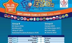 EYBL U20 etapp Tallinnas