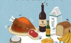 Äge GALERII: just nii palju toiduaineid saad sa sama summa eest erinevates maades